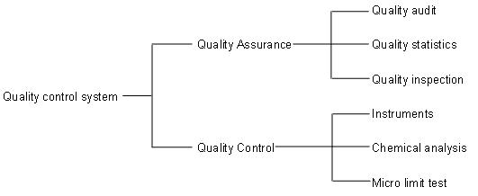 Quanlity control_Sichuan JingYu Chemical Co., Ltd.
